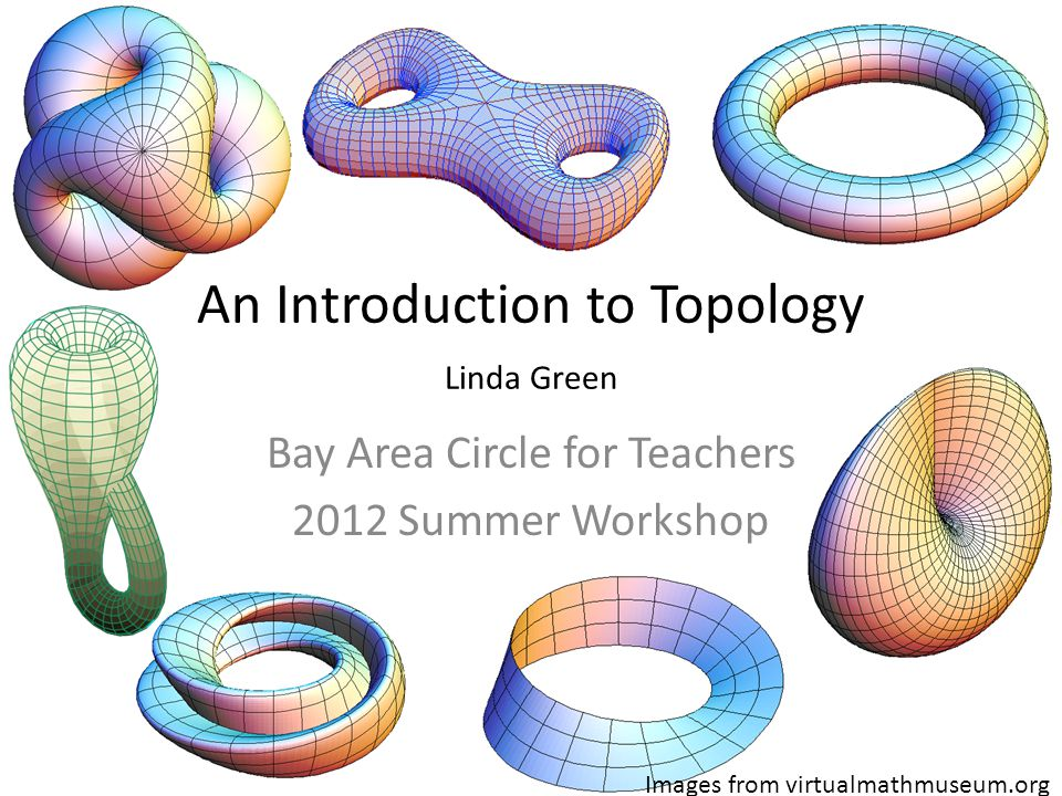 An Introduction to Topology Linda Green Bay Area Circle for Teachers 2012 Summer Workshop Images from virtualmathmuseum.org