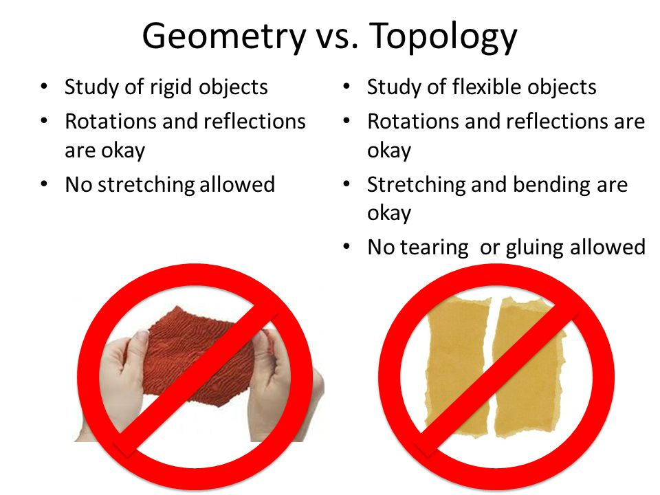 Topology vs.
