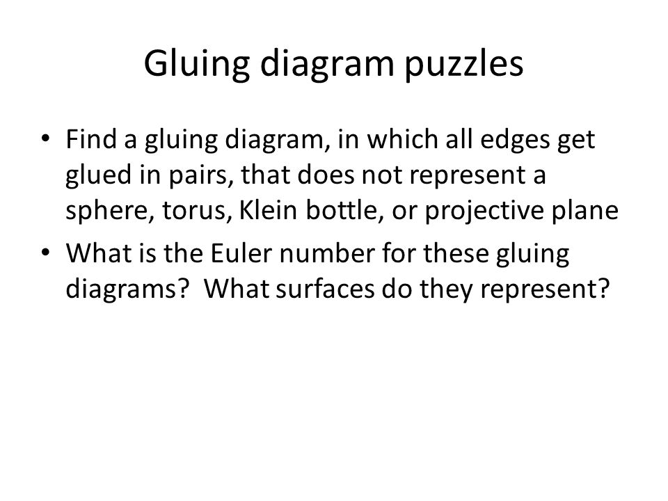 Gluing diagram puzzles Find a gluing diagram, in which all edges get glued in pairs, that does not represent a sphere, torus, Klein bottle, or project