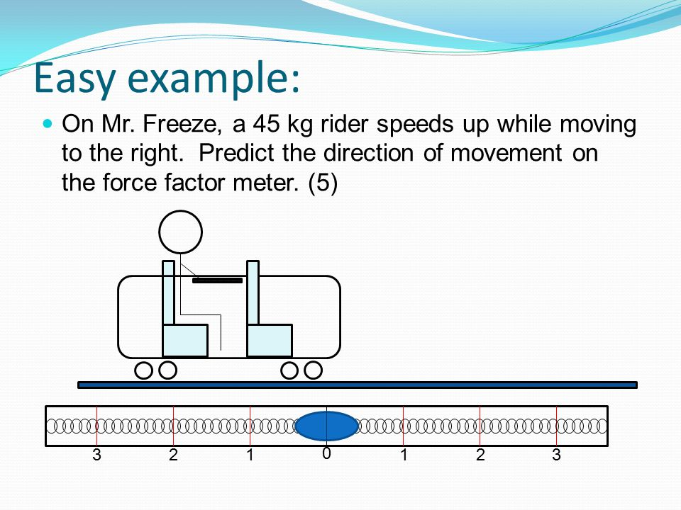 Easy example: On Mr. Freeze, a 45 kg rider speeds up while moving to the right. Predict the direction of movement on the force factor meter. (5) 0 123