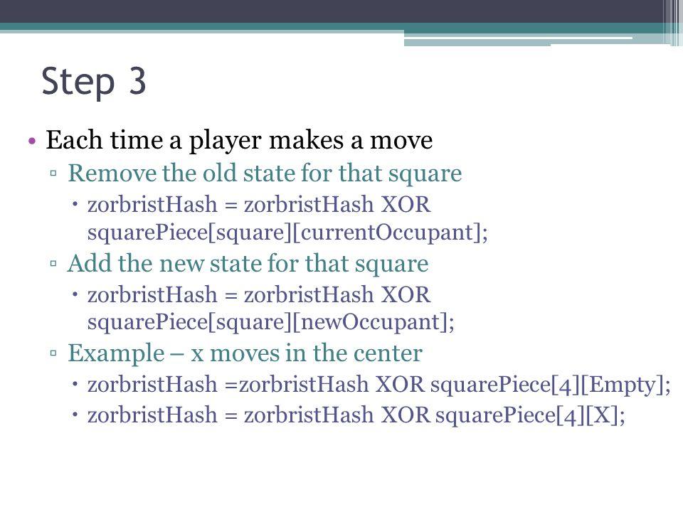 4x4x4 Tic-Tac-Toe 64 Squares 3 states/Square 3*64 unique bit strings