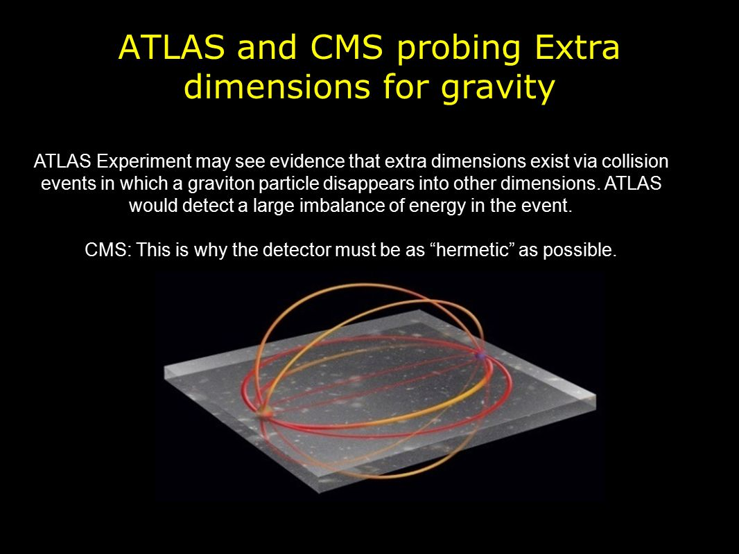ATLAS and CMS probing Extra dimensions for gravity ATLAS Experiment may see evidence that extra dimensions exist via collision events in which a graviton particle disappears into other dimensions.