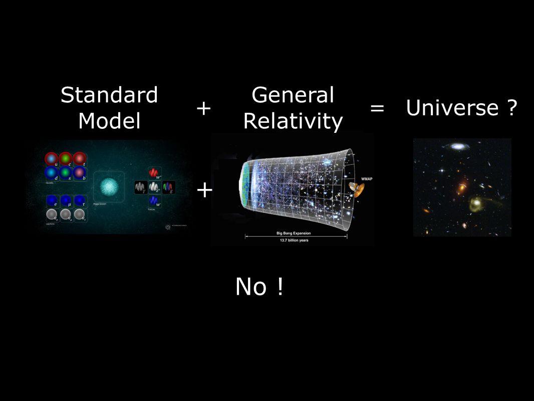 + Standard Model General Relativity No ! + Universe =