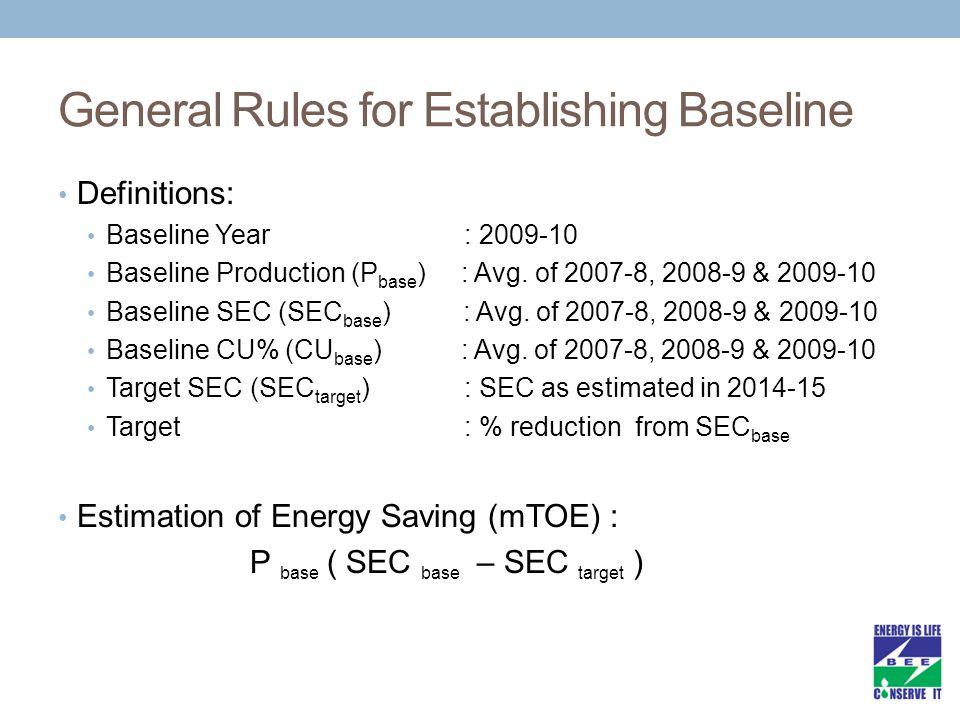 General Rules for Establishing Baseline Definitions: Baseline Year : 2009-10 Baseline Production (P base ) : Avg.