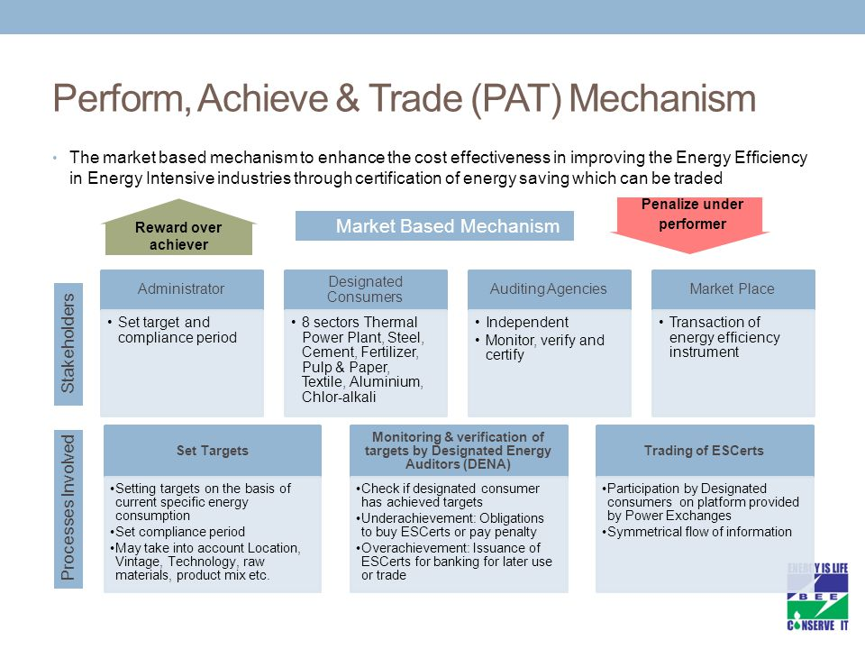 Perform, Achieve & Trade (PAT) Mechanism The market based mechanism to enhance the cost effectiveness in improving the Energy Efficiency in Energy Int