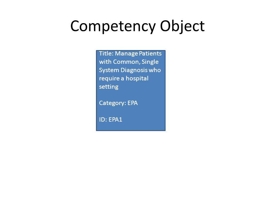 Competency Object Title: Manage Patients with Common, Single System Diagnosis who require a hospital setting Category: EPA ID: EPA1