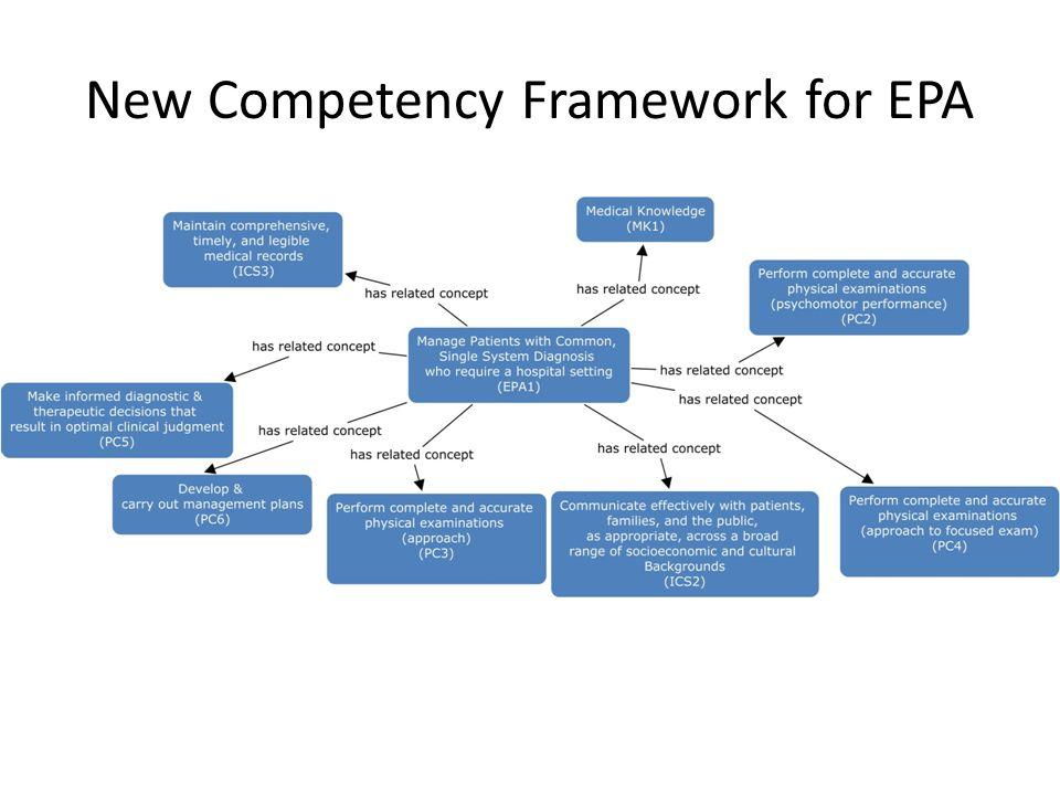 New Competency Framework for EPA