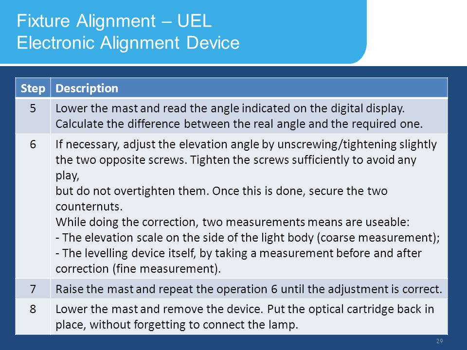 Slide Header 1 Presentation Title TrebuchetBold 20pt 09/29/2012 30 Fixture Alignment – UELC Electronic Alignment Device Calibration Procedures To calibrate electronic level, turn level on and place the level on a clean smooth, flat surface.