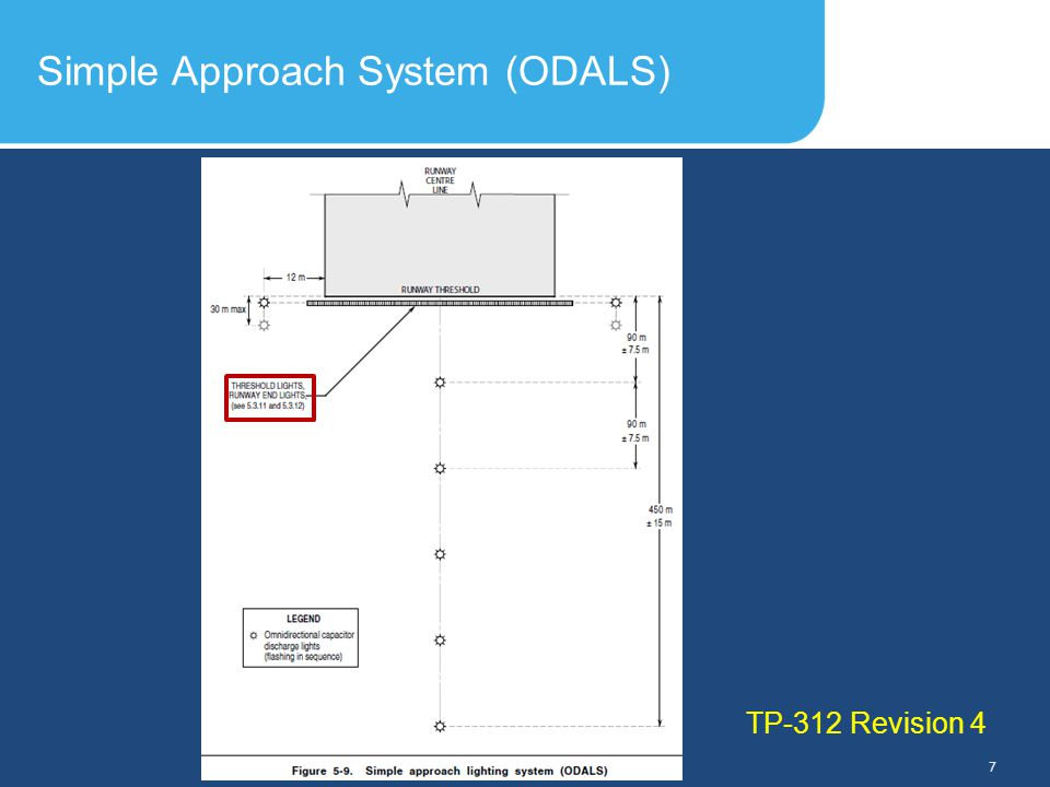 Slide Header 1 Presentation Title TrebuchetBold 20pt 09/29/2012 8 Simple Approach System (ODALS) TP-312 Revision 4 Runway threshold lights shall be provided for a runway equipped with runway edge lights except on a non–instrument or non–precision approach runway where the threshold is displaced and wing bar lights are provided.