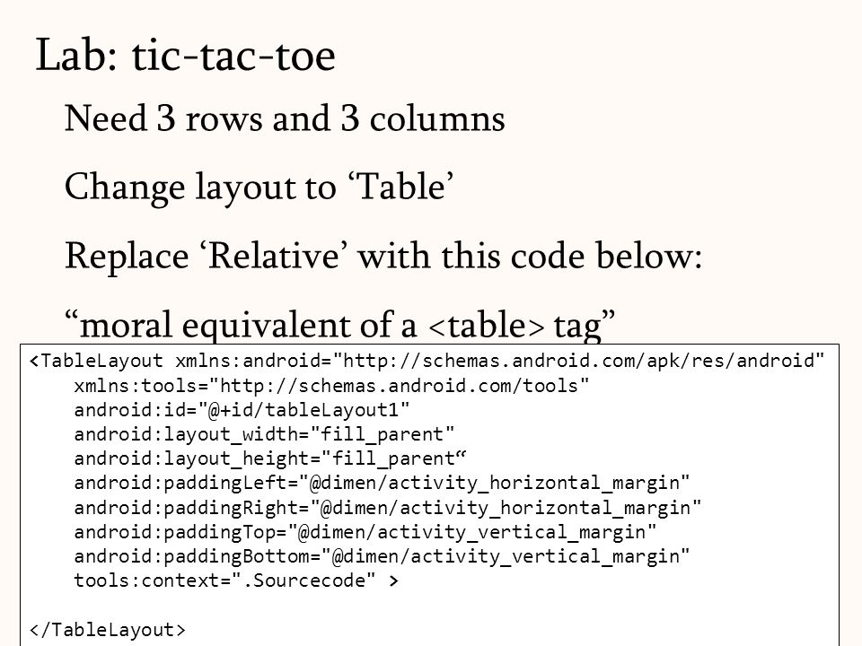 Need 3 rows and 3 columns Change layout to 'Table' Replace 'Relative' with this code below: moral equivalent of a tag Lab: tic-tac-toe <TableLayout xmlns:android= http://schemas.android.com/apk/res/android xmlns:tools= http://schemas.android.com/tools android:id= @+id/tableLayout1 android:layout_width= fill_parent android:layout_height= fill_parent android:paddingLeft= @dimen/activity_horizontal_margin android:paddingRight= @dimen/activity_horizontal_margin android:paddingTop= @dimen/activity_vertical_margin android:paddingBottom= @dimen/activity_vertical_margin tools:context= .Sourcecode >