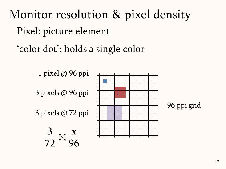 Pixel: picture element 'color dot': holds a single color Monitor resolution & pixel density 19 96 ppi grid 1 pixel @ 96 ppi 3 pixels @ 96 ppi 3 pixels @ 72 ppi 3 72 x 96