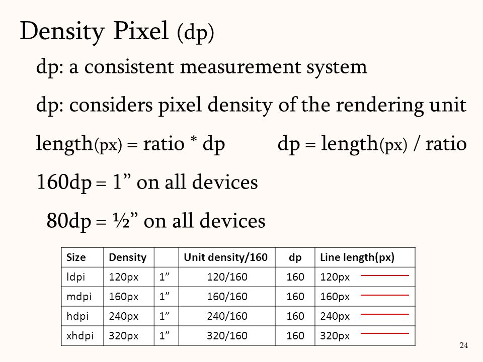 """dp: a consistent measurement system dp: considers pixel density of the rendering unit length (px) = ratio * dp dp = length (px) / ratio 160dp = 1"""" on"""