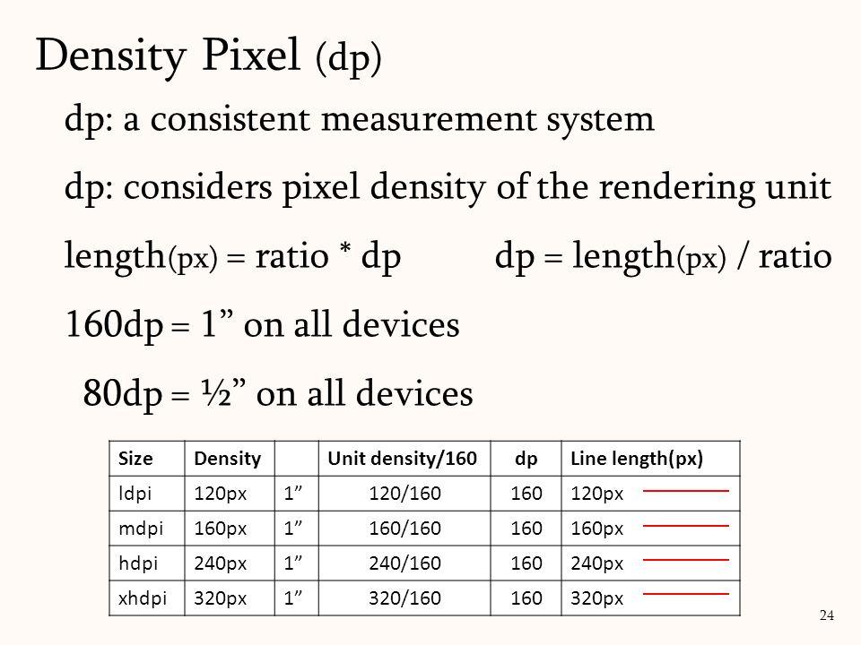 dp: a consistent measurement system dp: considers pixel density of the rendering unit length (px) = ratio * dp dp = length (px) / ratio 160dp = 1 on all devices 80dp = ½ on all devices 24 SizeDensityUnit density/160dpLine length(px) ldpi120px1 120/160160120px mdpi160px1 160/160160160px hdpi240px1 240/160160240px xhdpi320px1 320/160160320px Density Pixel (dp)