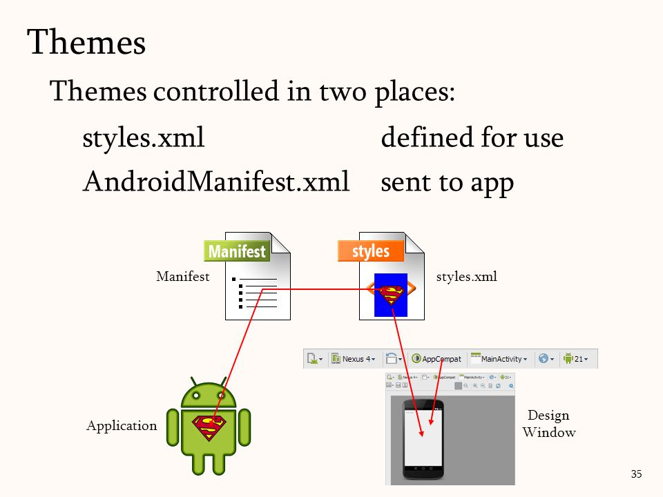 Themes controlled in two places: styles.xmldefined for use AndroidManifest.xmlsent to app Themes 35 Design Window Application styles.xmlManifest