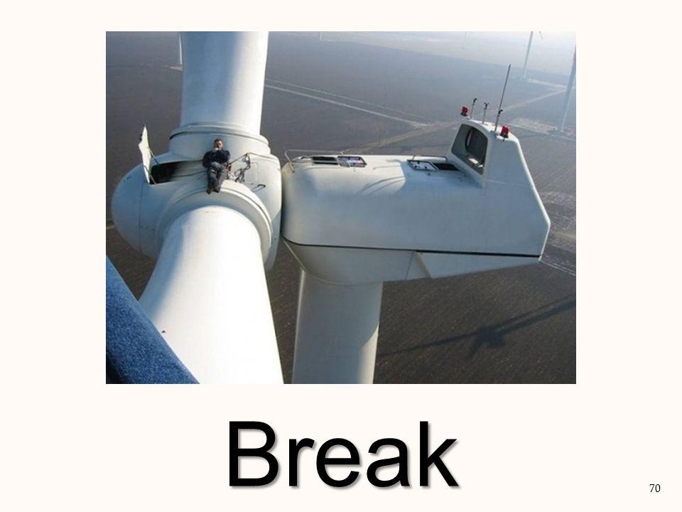 Break 70