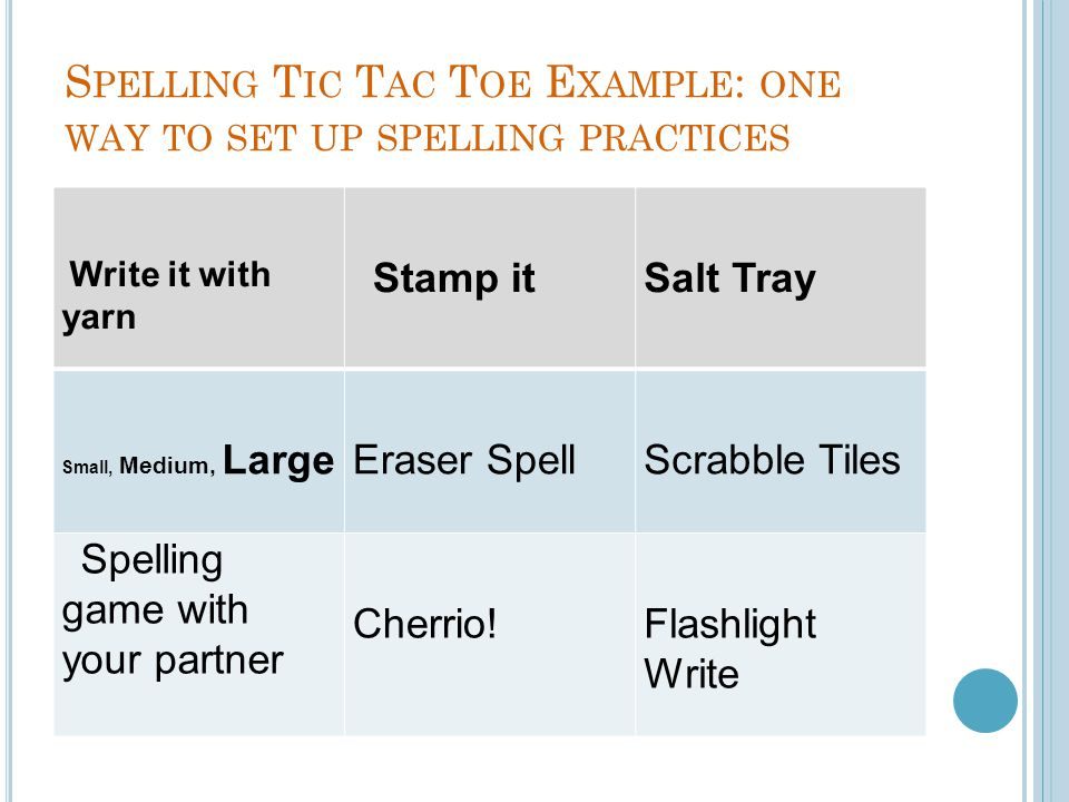 S PELLING IS A VISUAL SKILL : L ET ' S TALK ABOUT WAYS TO PRACTICE … Practice needs to always be in writing – no more write the word 10 times… Ways to practice: I DO THIS FIRST EVERY TIME 1 st : read, spell, cover, print proof (3x)