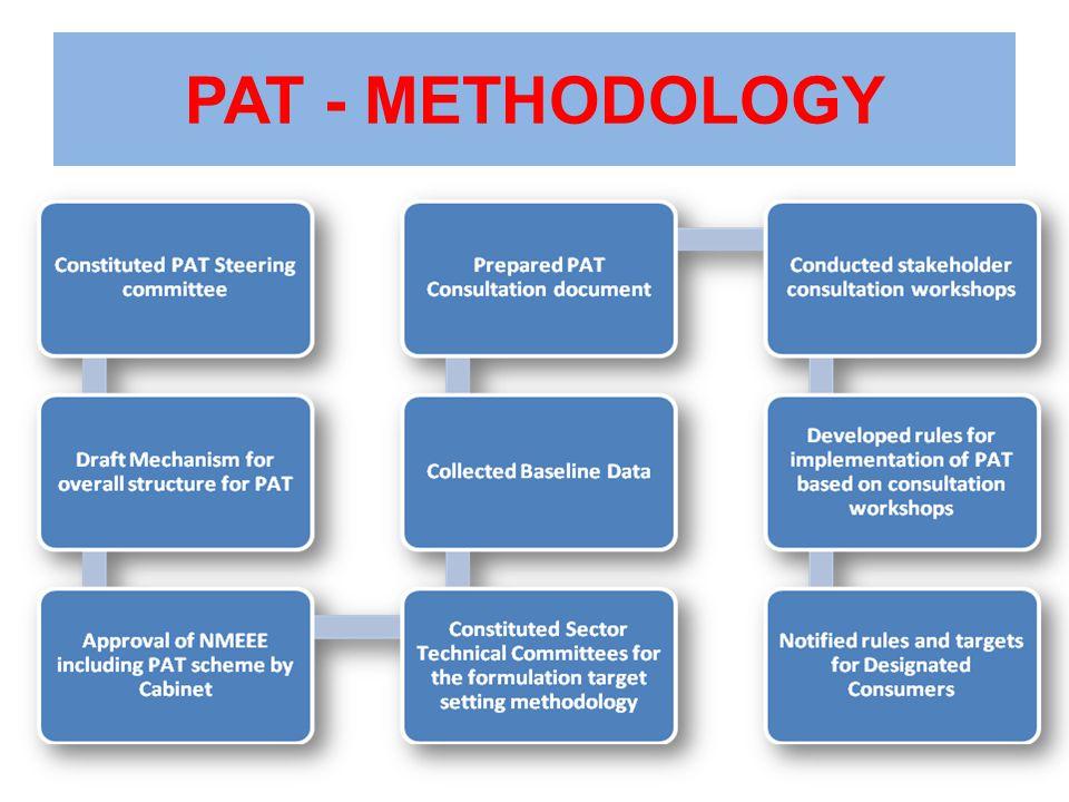 PAT - METHODOLOGY