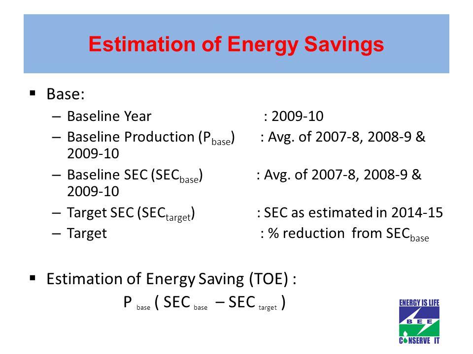 Estimation of Energy Savings  Base: – Baseline Year : 2009-10 – Baseline Production (P base ) : Avg.