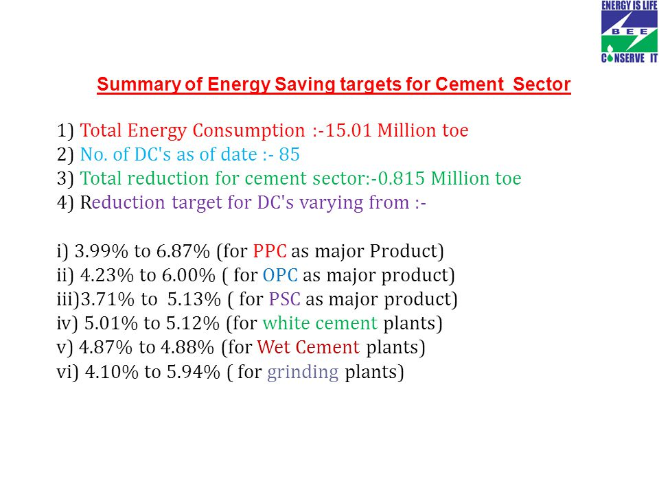 Summary of Energy Saving targets for Cement Sector 1) Total Energy Consumption :-15.01 Million toe 2) No.