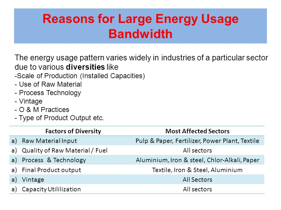 The energy usage pattern varies widely in industries of a particular sector due to various diversities like -Scale of Production (Installed Capacities) - Use of Raw Material - Process Technology - Vintage - O & M Practices - Type of Product Output etc.