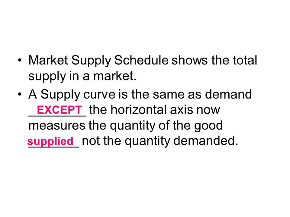 Market Supply Schedule shows the total supply in a market.
