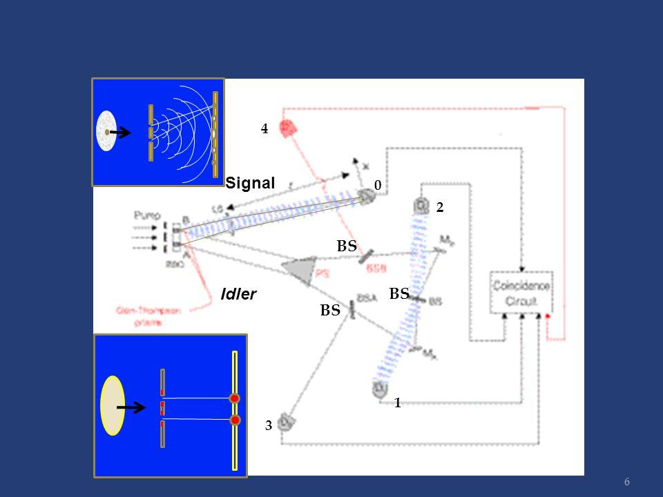 6 1 2 3 4 0 BS Signal Idler