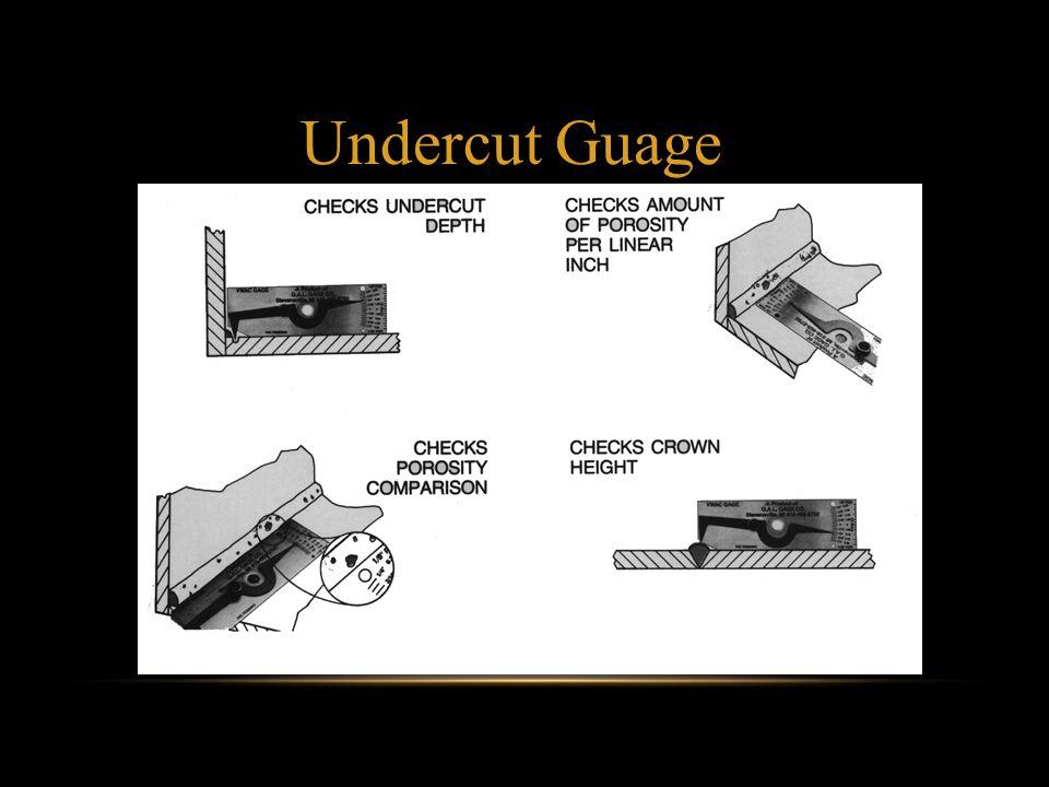 Undercut Guage