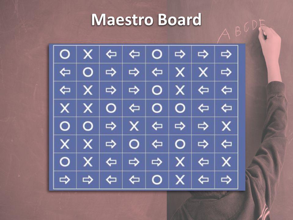 Maestro Board