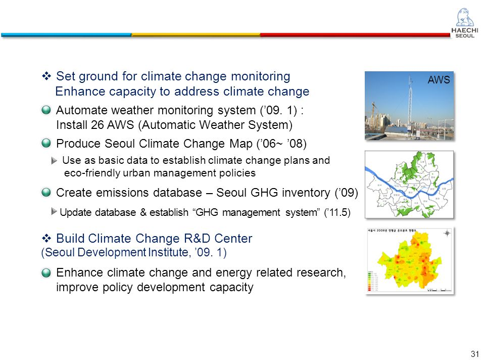 31  Set ground for climate change monitoring Enhance capacity to address climate change  Build Climate Change R&D Center (Seoul Development Institut