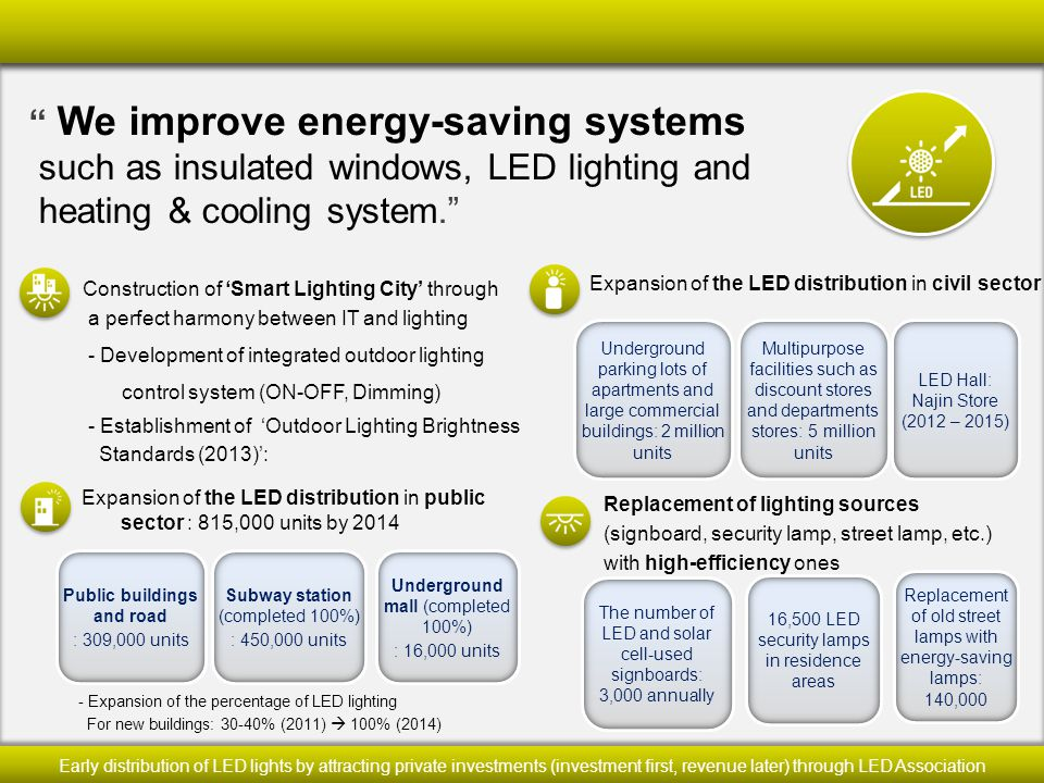 Construction of 'Smart Lighting City' through a perfect harmony between IT and lighting - Development of integrated outdoor lighting control system (O