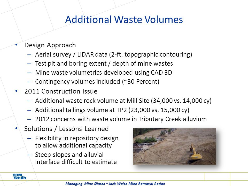 Additional Waste Volumes Design Approach – Aerial survey / LiDAR data (2-ft.