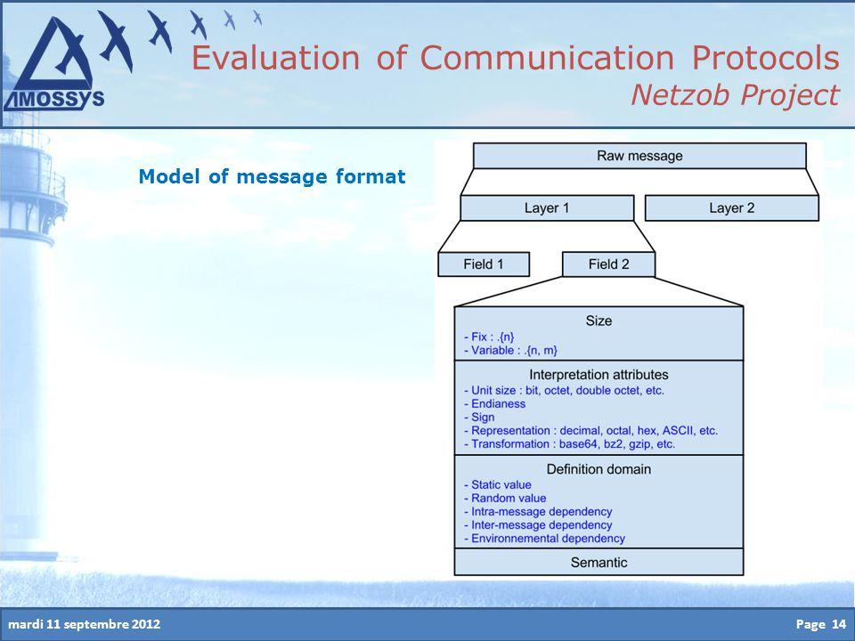 mardi 11 septembre 2012 Model of message format Page 14 Evaluation of Communication Protocols Netzob Project