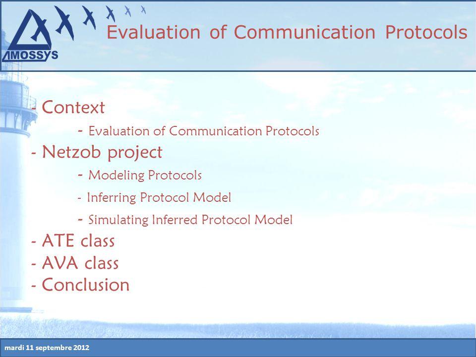 mardi 11 septembre 2012 - Context - Evaluation of Communication Protocols - Netzob project - Modeling Protocols - Inferring Protocol Model - Simulating Inferred Protocol Model - ATE class - AVA class - Conclusion Evaluation of Communication Protocols