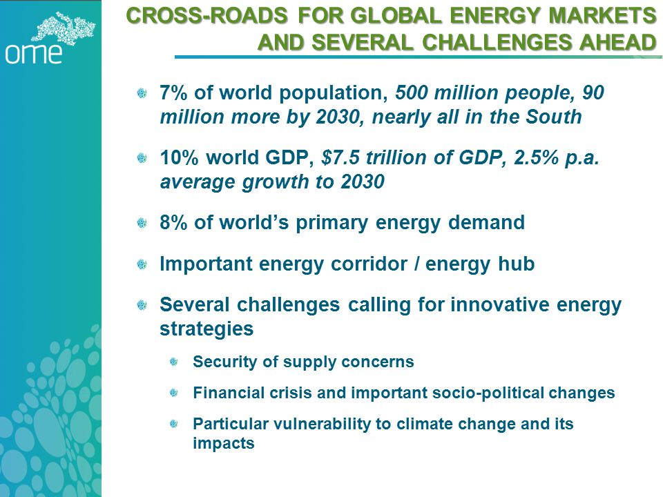 CROSS-ROADS FOR GLOBAL ENERGY MARKETS AND SEVERAL CHALLENGES AHEAD 7% of world population, 500 million people, 90 million more by 2030, nearly all in the South 10% world GDP, $7.5 trillion of GDP, 2.5% p.a.