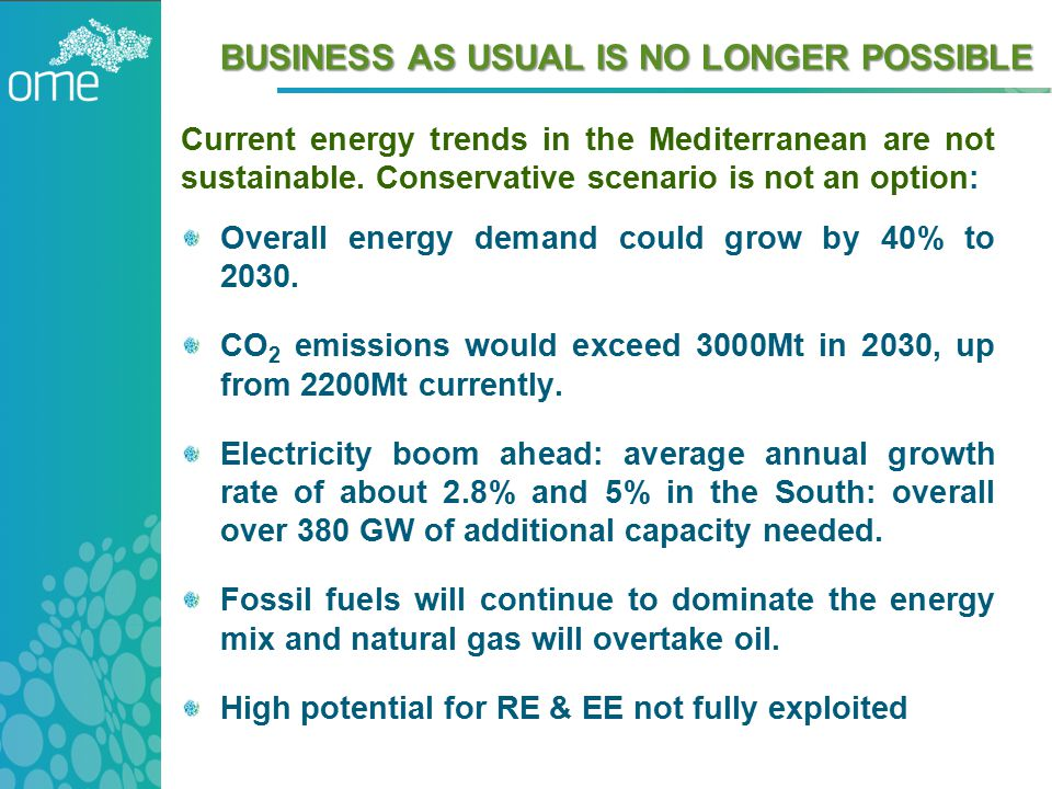 BUSINESS AS USUAL IS NO LONGER POSSIBLE Current energy trends in the Mediterranean are not sustainable.