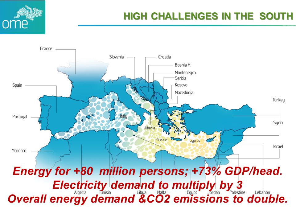 THE WAY FORWARD Mediterranean countries have a common interest in preparing together their long-term future No unique or standard solution, but sustainability implies: Promotion of energy efficiency energy sobriety Promotion of energy efficiency both on supply side and demand side - energy sobriety fossil fuels Preservation and reasonable use of fossil fuels Promotion of RE Promotion of RE and in particular solar energy Strengthening of the electric grid S/SS/N to Strengthening of the electric grid S/S and S/N to integrate new plants Technology transfer capacity building Technology transfer and capacity building