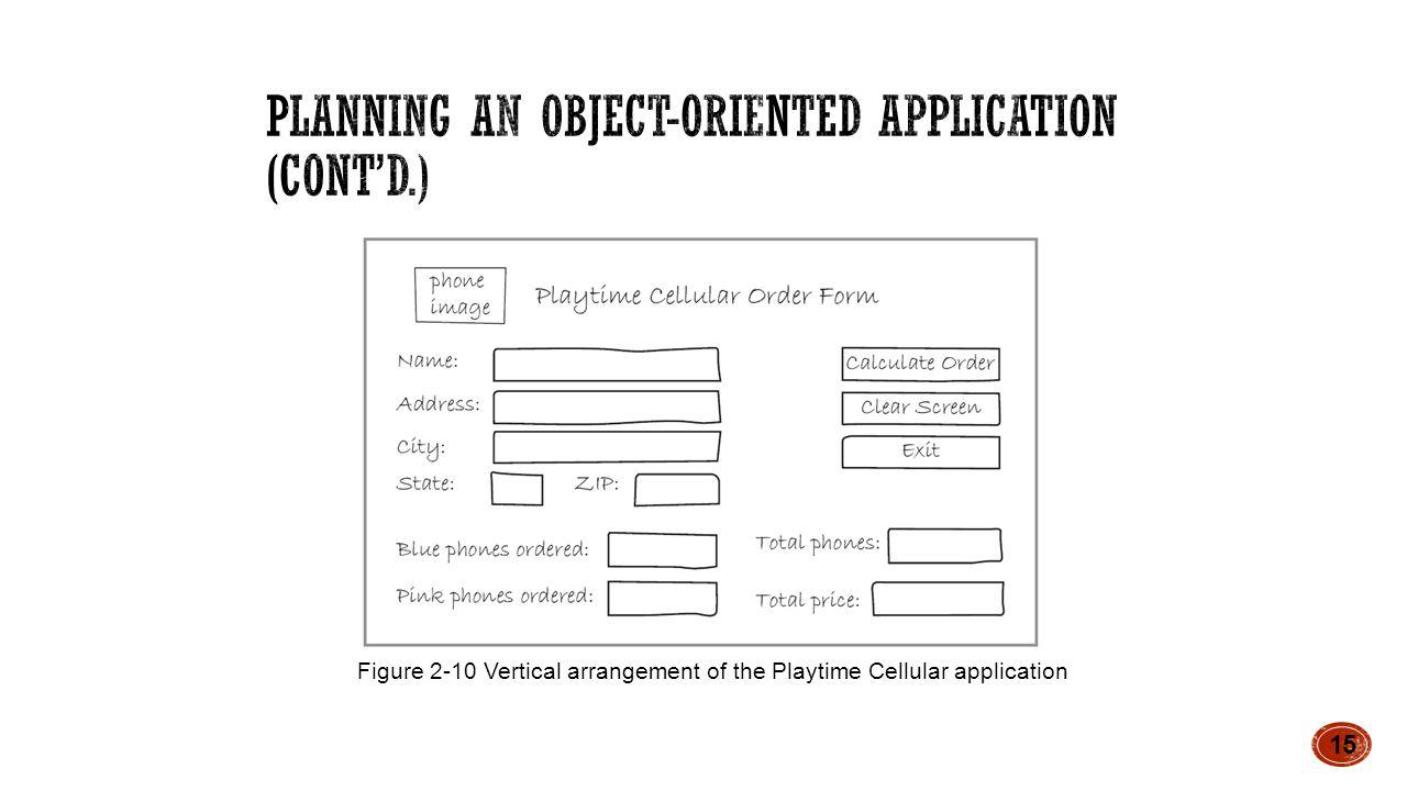 15 Figure 2-10 Vertical arrangement of the Playtime Cellular application