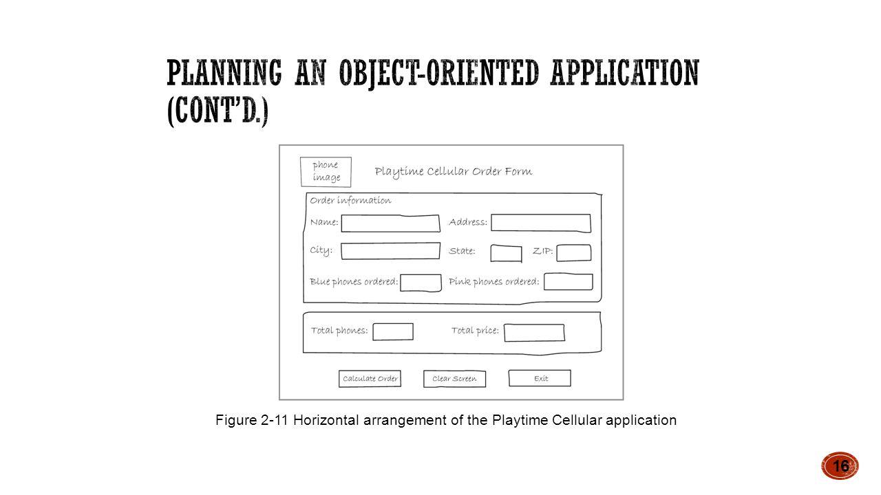 16 Figure 2-11 Horizontal arrangement of the Playtime Cellular application