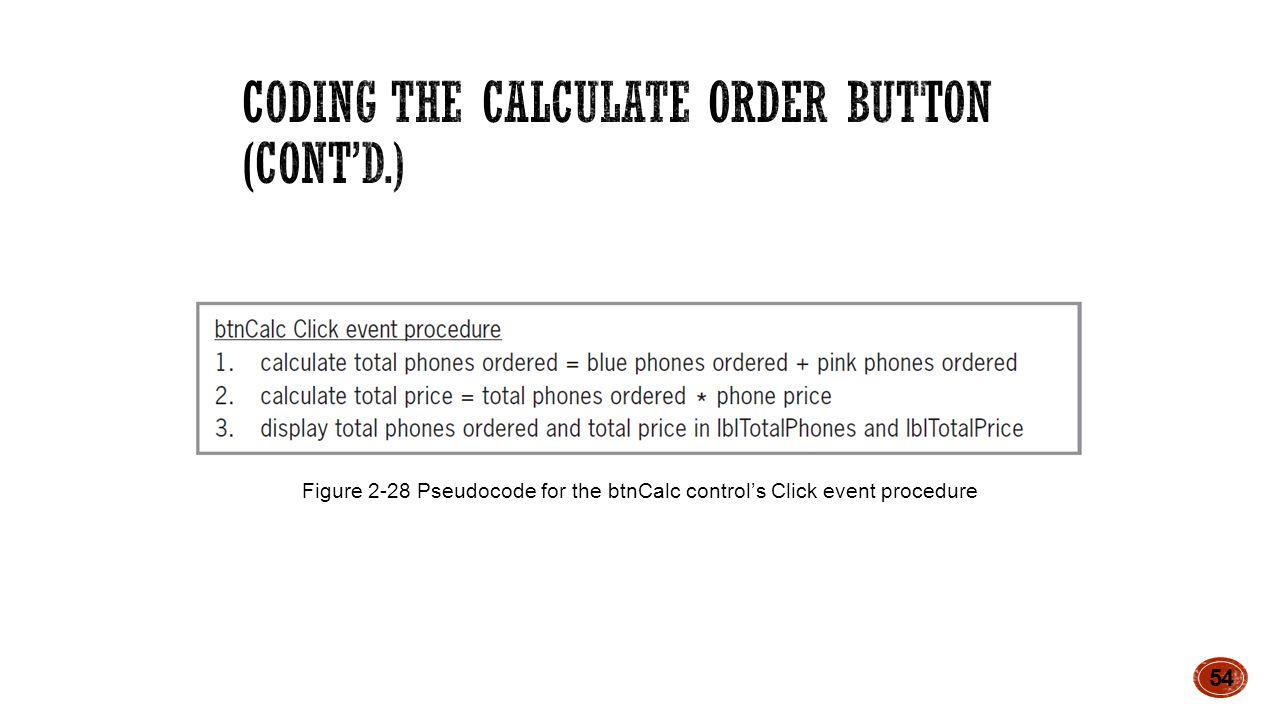 54 Figure 2-28 Pseudocode for the btnCalc control's Click event procedure