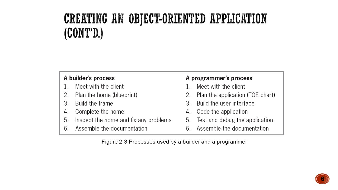  Actively involve user in planning phase  End product should closely match the user's needs and wants  TOE chart  Used to record tasks, objects, and events required for the application 7