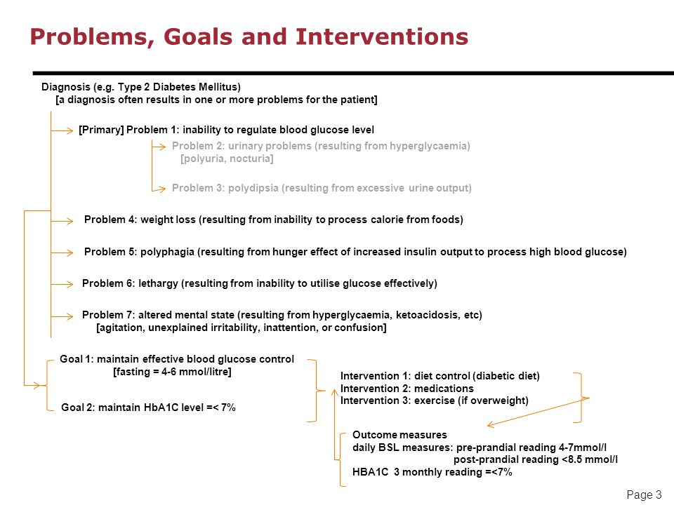 Page 3 Problems, Goals and Interventions Diagnosis (e.g.