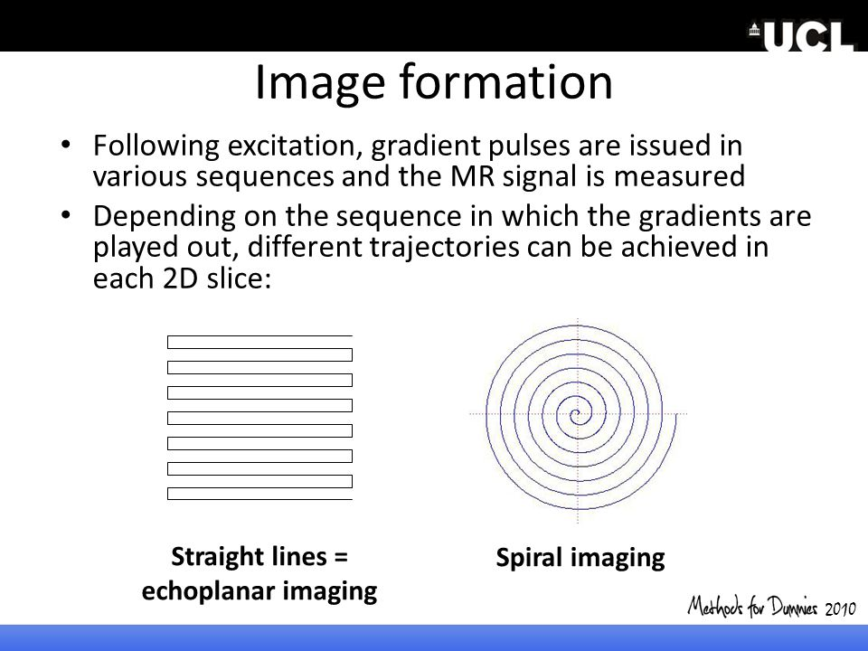 Image formation Following excitation, gradient pulses are issued in various sequences and the MR signal is measured Depending on the sequence in which