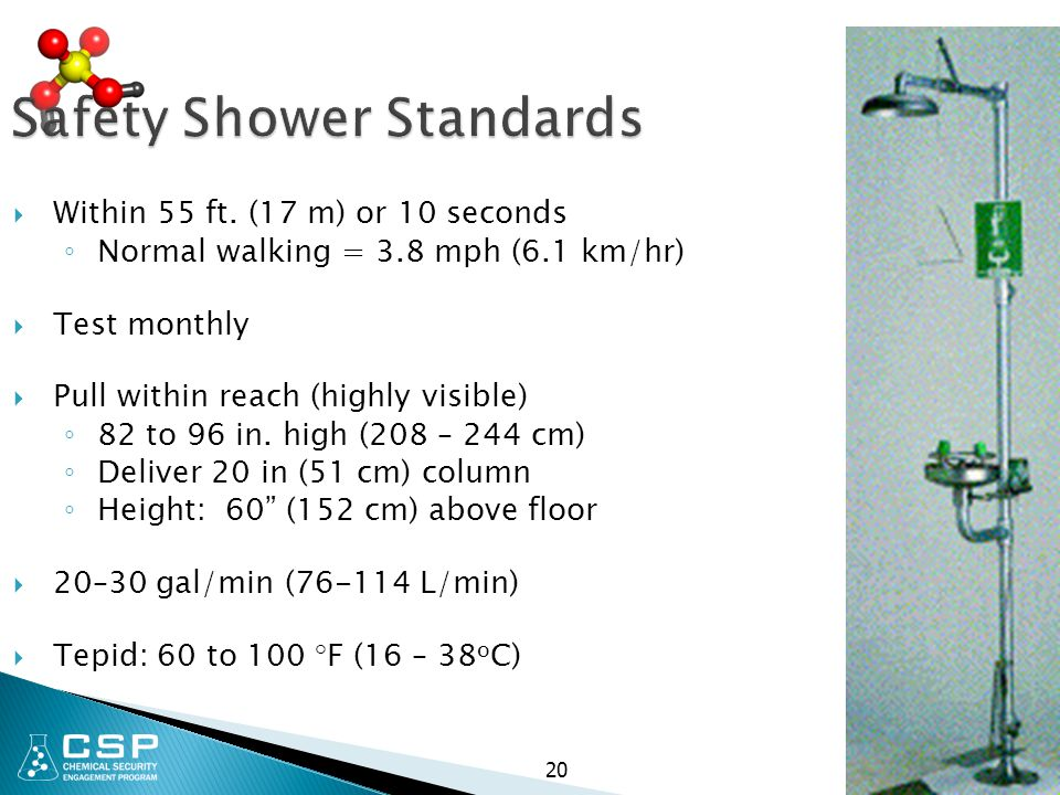 Safety Shower Standards  Within 55 ft. (17 m) or 10 seconds ◦ Normal walking = 3.8 mph (6.1 km/hr)  Test monthly  Pull within reach (highly visible