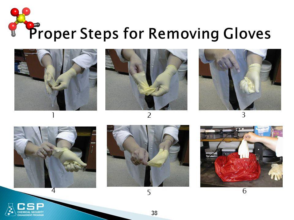 Proper Steps for Removing Gloves 1 2 3 4 5 6 38