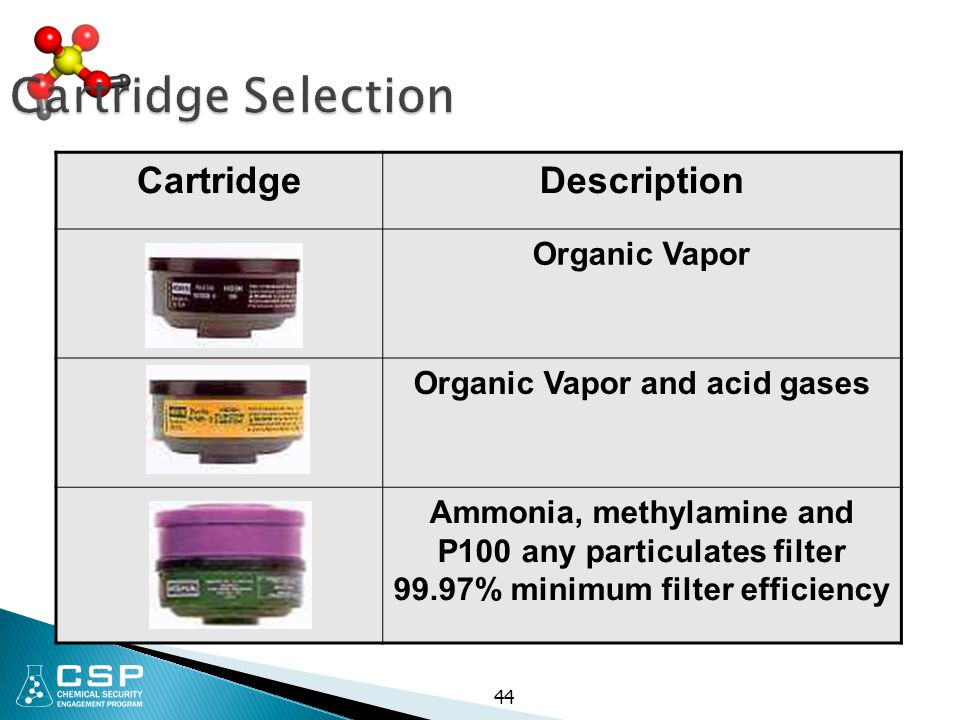 Cartridge Selection CartridgeDescription Organic Vapor Organic Vapor and acid gases Ammonia, methylamine and P100 any particulates filter 99.97% minim