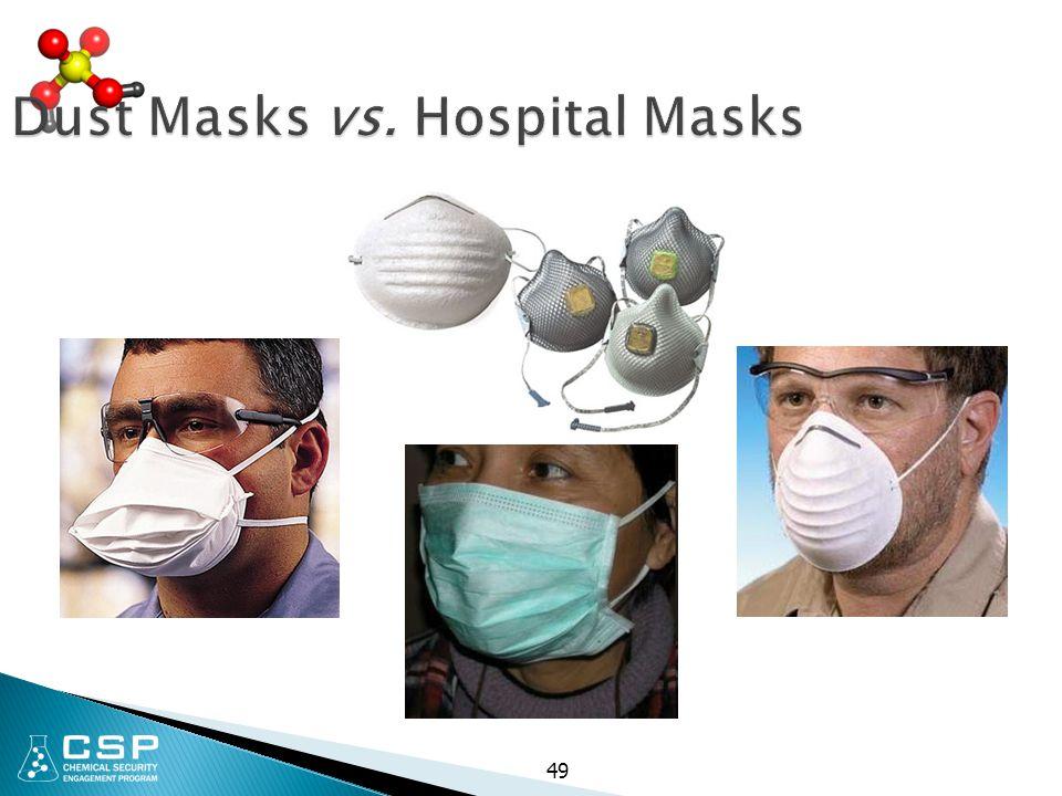 Dust Masks vs. Hospital Masks 49