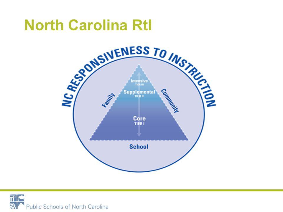 North Carolina RtI