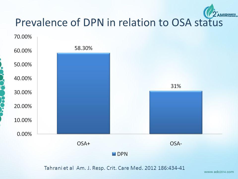 Prevalence of DPN in relation to OSA status Tahrani et al Am. J. Resp. Crit. Care Med. 2012 186:434-41