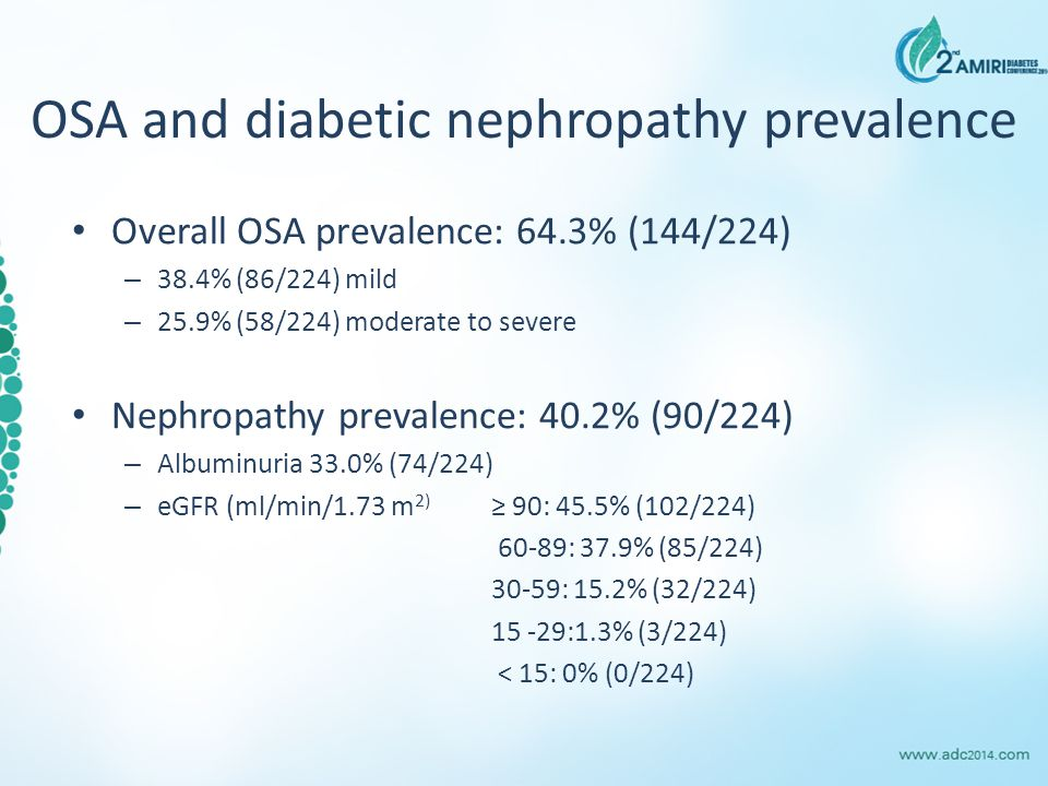 OSA and diabetic nephropathy prevalence Overall OSA prevalence: 64.3% (144/224) – 38.4% (86/224) mild – 25.9% (58/224) moderate to severe Nephropathy