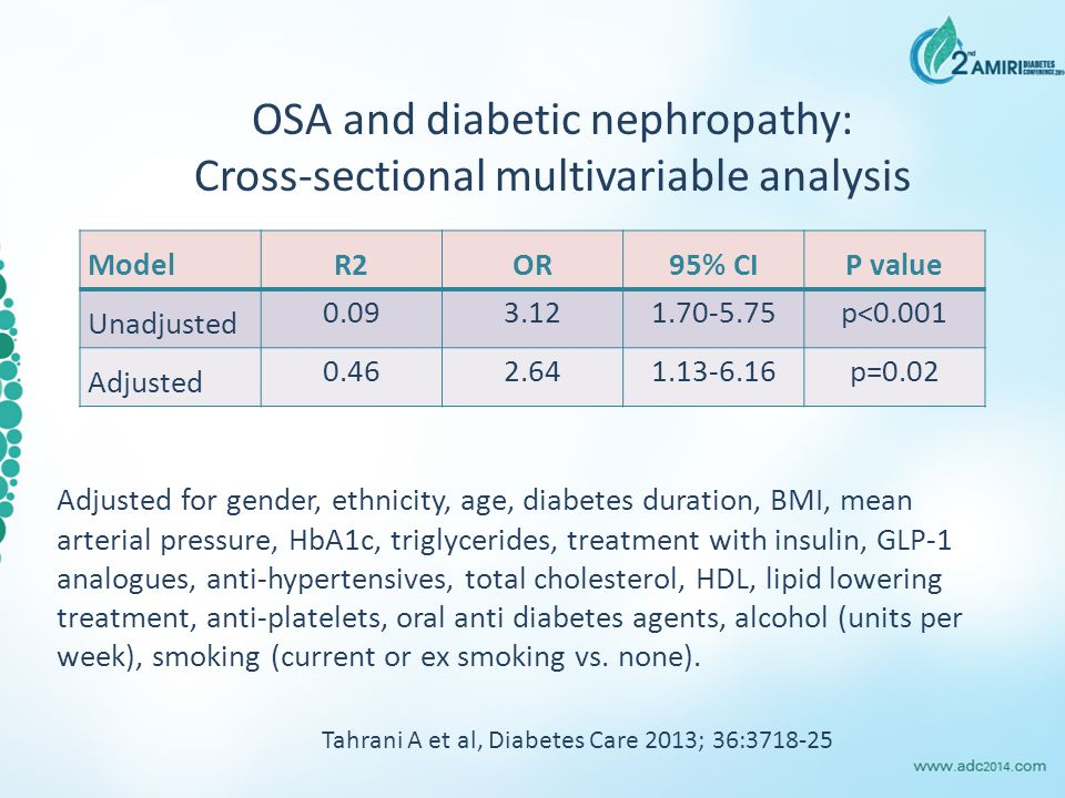 OSA and diabetic nephropathy: Cross-sectional multivariable analysis ModelR2R2OR95% CIP value Unadjusted 0.093.121.70-5.75p<0.001 Adjusted 0.462.641.1